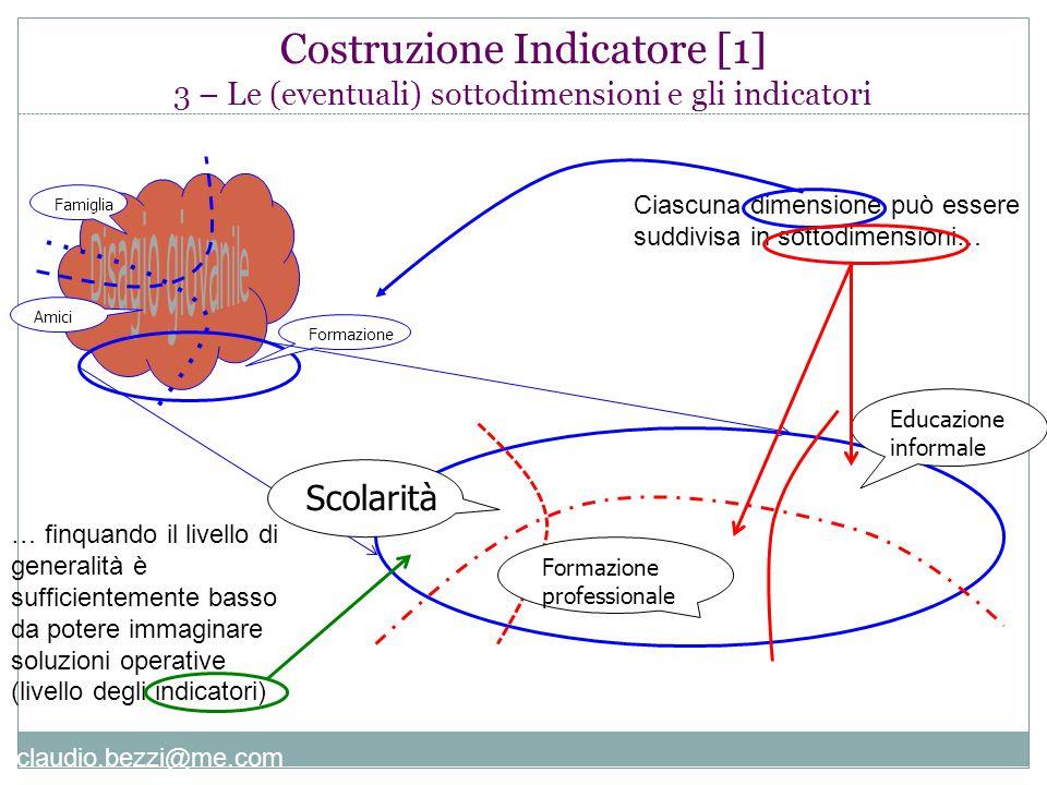 Costruzione Indicatore [1] 3 – Le (eventuali) sottodimensioni e gli indicatori